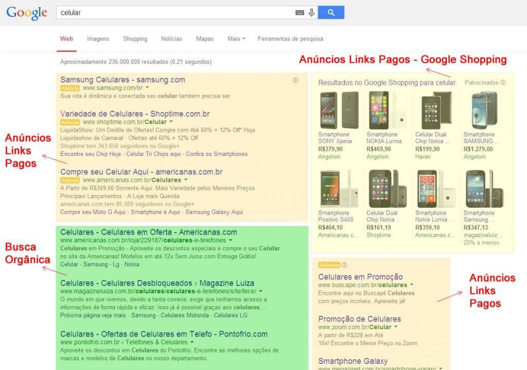 Anúncios link pago Google adwords, Google Shopping e Busca Orgânica