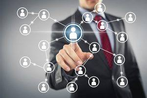 Importância das redes sociais para empresas