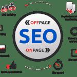 Otimização de site Off-Page