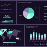 O que é KPI e para que serve?