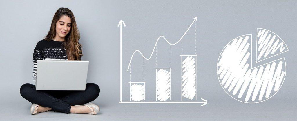 Métricas de Marketing Digital